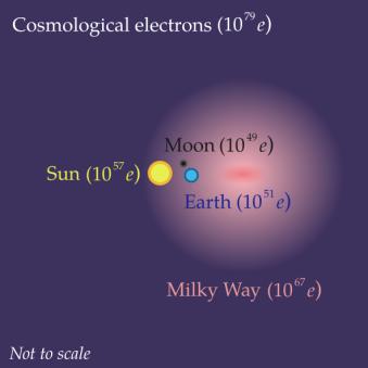 electron_sources
