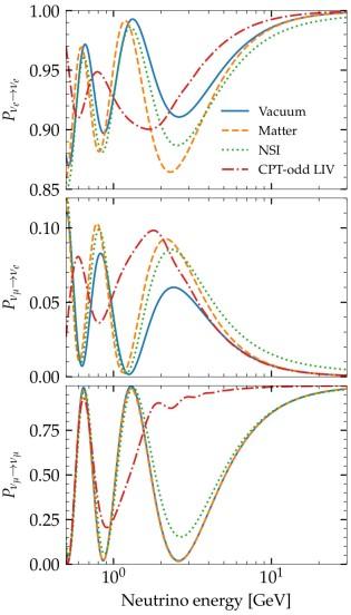 prob_3nu_vs_energy_compare